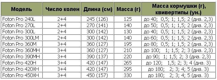 http://sabaneev-shop.ru/thumb/2/FI__WK7WKZKFSHpxrtUhCA/r/d/_2.jpg